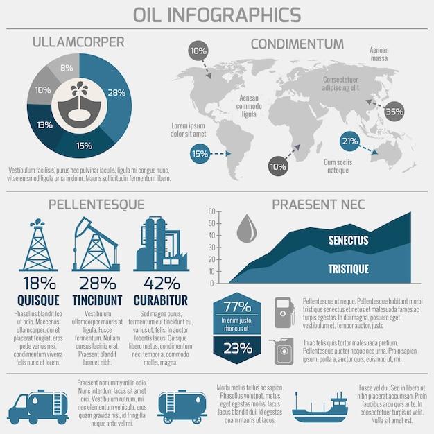 Erdölindustrie infografik Kostenlosen Vektoren