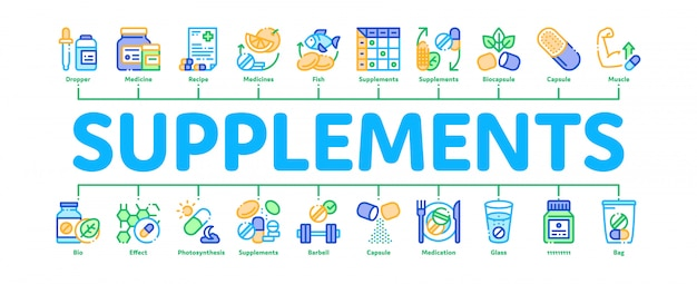Ergänzungen minimal infografik banner Premium Vektoren