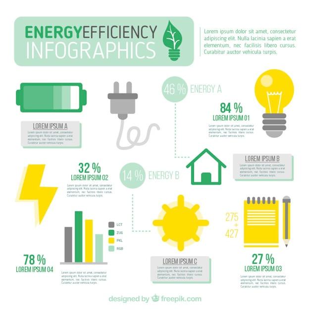 Erneuerbare energien in infografik flaches design Kostenlosen Vektoren