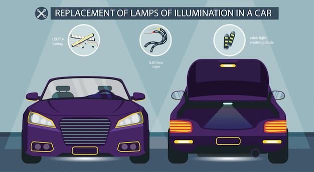 Ersatz der lampenbeleuchtung im auto-vektor Premium Vektoren
