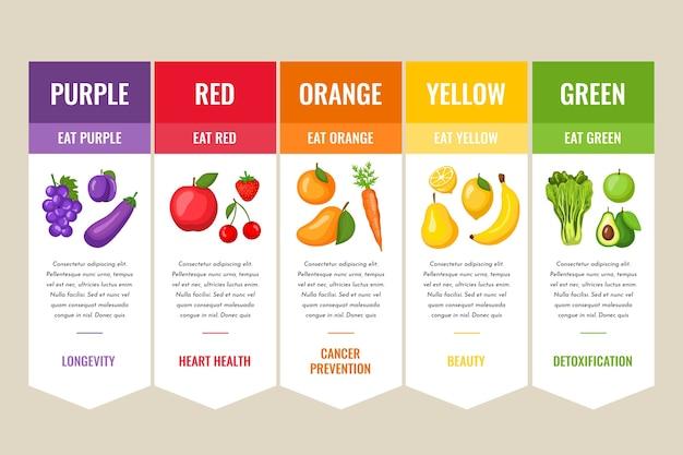 Essen sie eine regenbogen-infografik Kostenlosen Vektoren