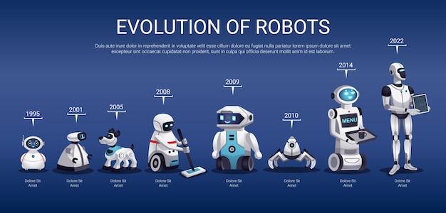 Evolution der roboter Kostenlosen Vektoren