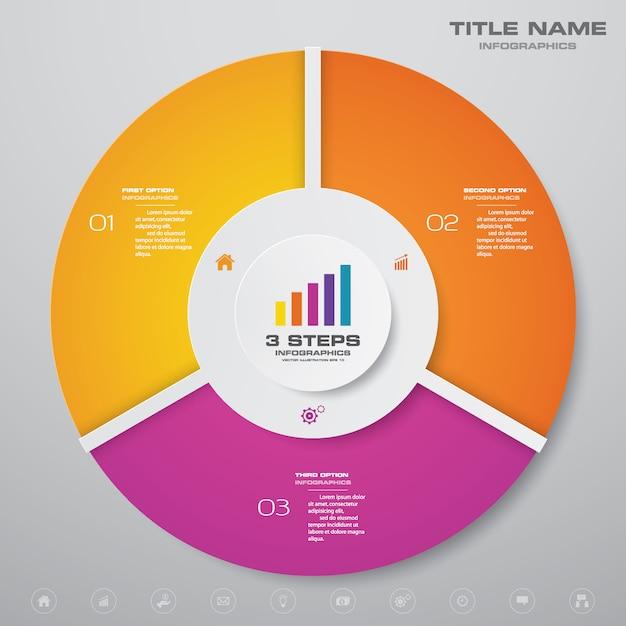 Fahrraddiagramm-infografik. Premium Vektoren