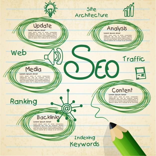 Fantastische infografik über seo Premium Vektoren