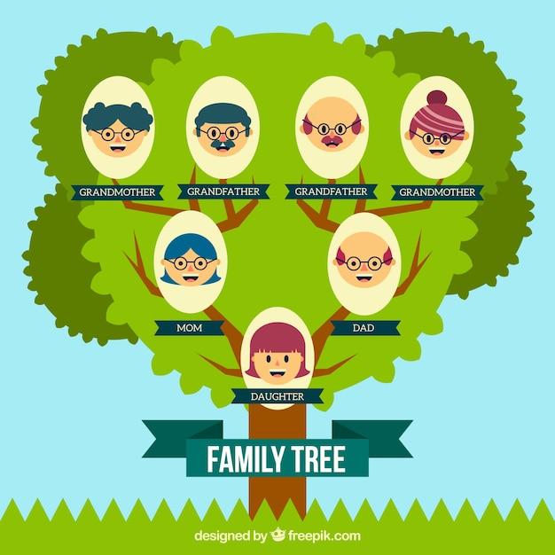 Fantastische stammbaum mit lächelnden mitglieder Kostenlosen Vektoren
