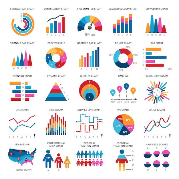 Farbfinanzdatendiagramm-vektorikonen. statistik bunte präsentationsgrafiken und -diagramme Premium Vektoren