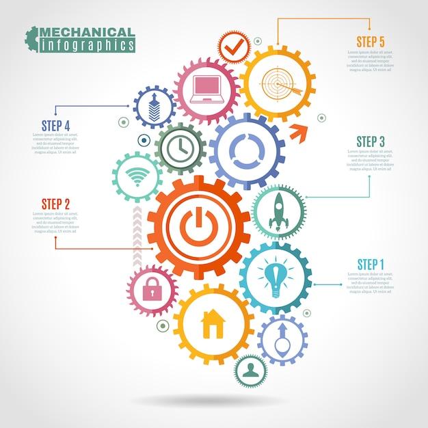 Farbmechanismus infografik Kostenlosen Vektoren