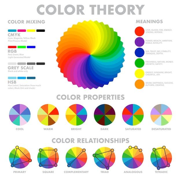 Farbmischschema infografik Kostenlosen Vektoren