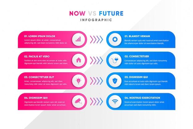 Farbverlauf jetzt gegen zukünftige infografik-vorlage Kostenlosen Vektoren