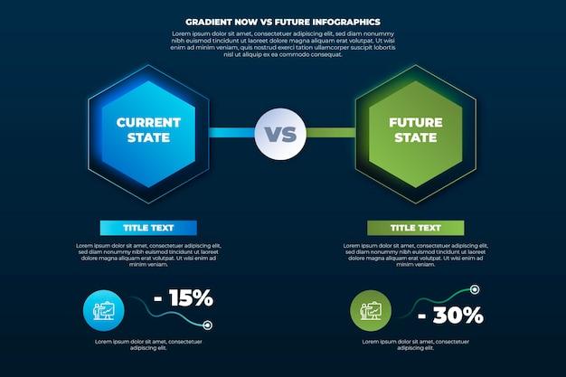 Farbverlauf jetzt gegen zukünftige infografiken Kostenlosen Vektoren