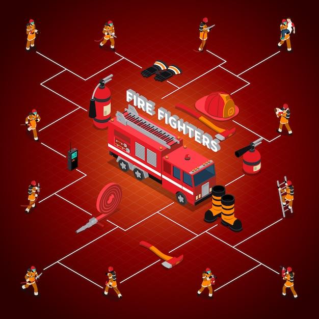 Feuerwehrmann isometrisches flussdiagramm Kostenlosen Vektoren