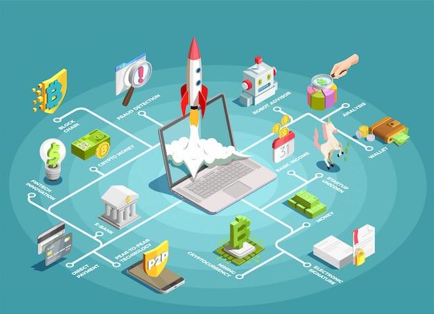 Finanztechnologie-isometrisches flussdiagramm Kostenlosen Vektoren