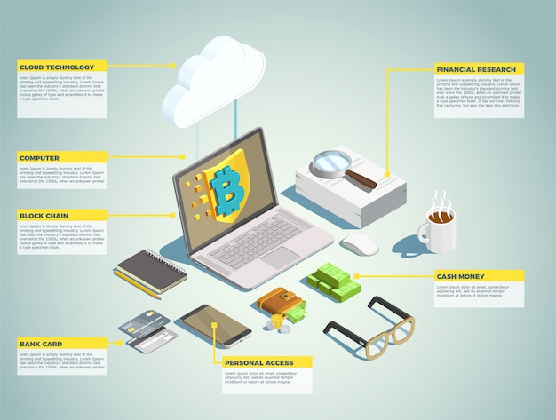 Finanztechnologie-isometrisches layout Kostenlosen Vektoren