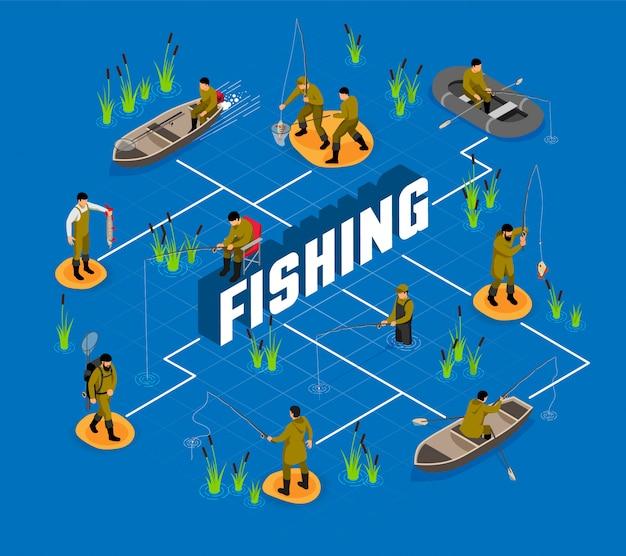 Fischer mit geräten während der fische, die isometrisches flussdiagramm auf blau fangen Kostenlosen Vektoren