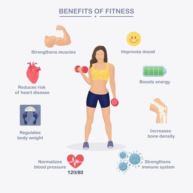 Fitnessfrau im fitnessstudio auf weißem hintergrund. vorteile von bewegung, sport. gesunder lebensstil, trainingskonzept. Premium Vektoren