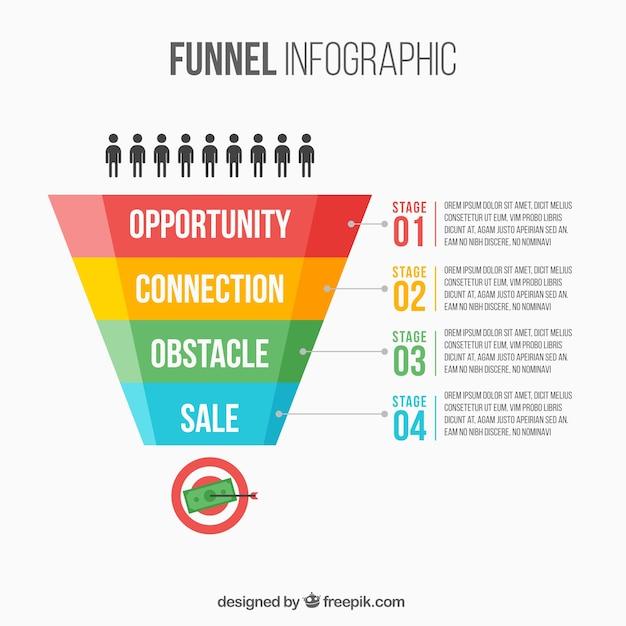 Flach trichter infografik mit vier ebenen Kostenlosen Vektoren