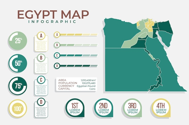 Flache ägypten karte infografik Kostenlosen Vektoren