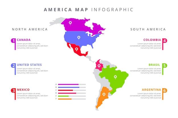 Flache amerika karte infografik Kostenlosen Vektoren