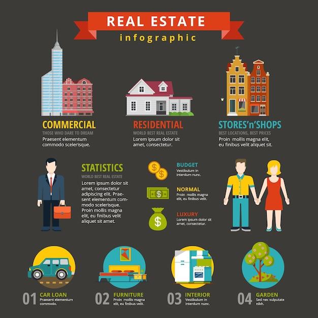 Flache art thematische immobilienelemente infografiken konzeptvorlage. gewerbliche wohngeschäfte und geschäfte statistiken leihen budget innenmöbel Kostenlosen Vektoren
