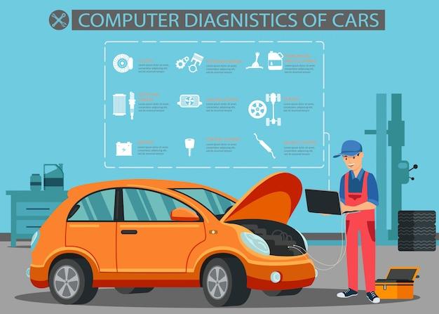 Flache computerdiagnose von autos infographik. Premium Vektoren