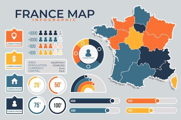 Flache design frankreich karte infografik Kostenlosen Vektoren