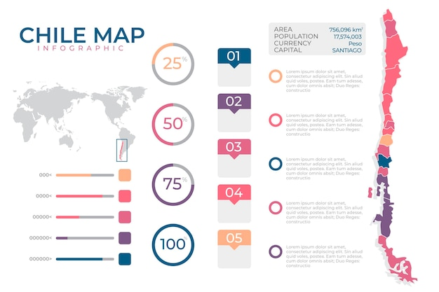 Flache design-infografikkarte von chile Premium Vektoren