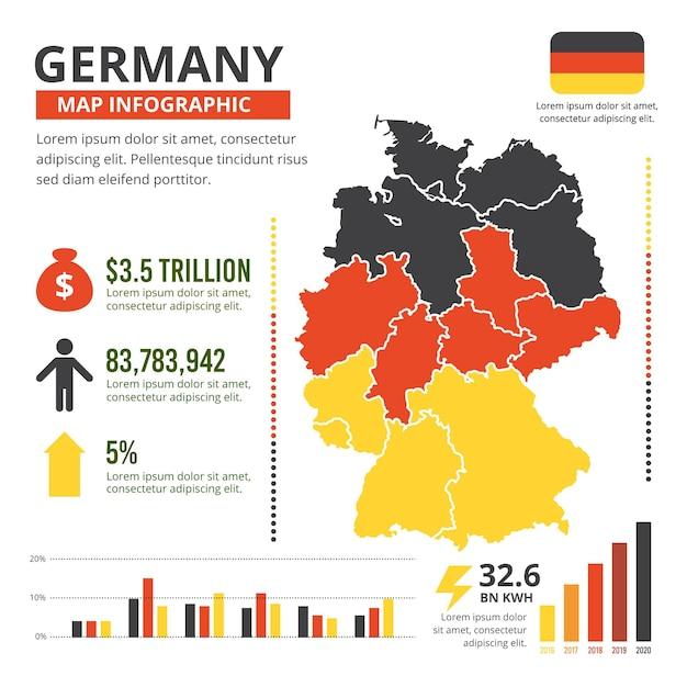 Flache deutschlandkarte infografik Kostenlosen Vektoren