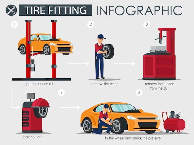 Flache fahne infographic-reifen-ausrüstungs-aktionsplan. Premium Vektoren