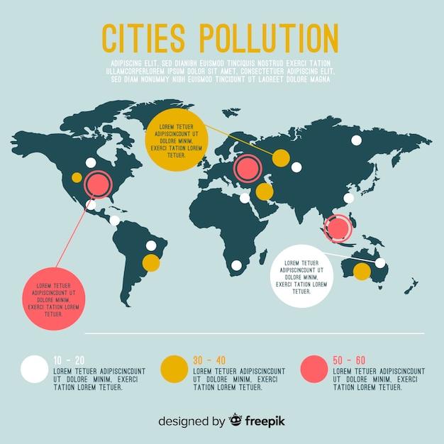Flache globale umweltprobleme infographik Kostenlosen Vektoren