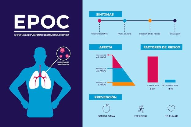 Flache hand gezeichnete epoc-infografik-vorlage Kostenlosen Vektoren