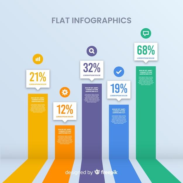 Flache infografik Kostenlosen Vektoren