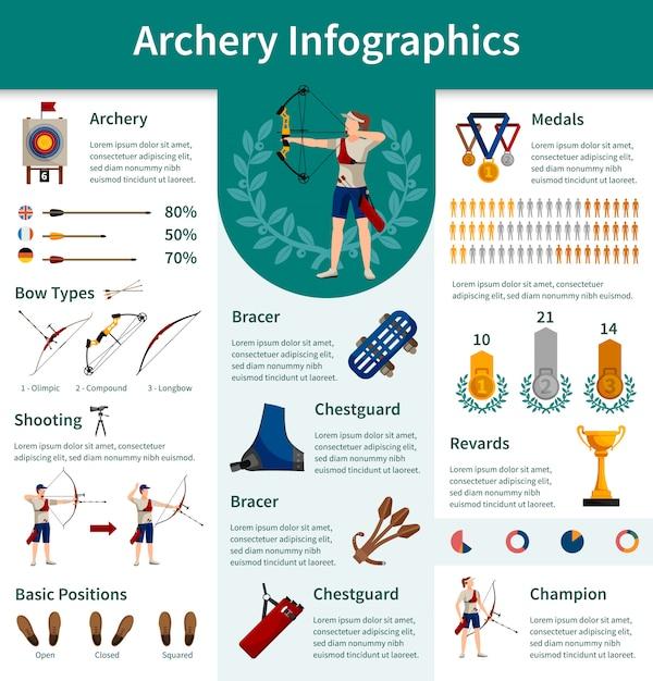 Flache infografiken mit bogenschießen, die informationen über die notwendige ausrüstung vermitteln Kostenlosen Vektoren