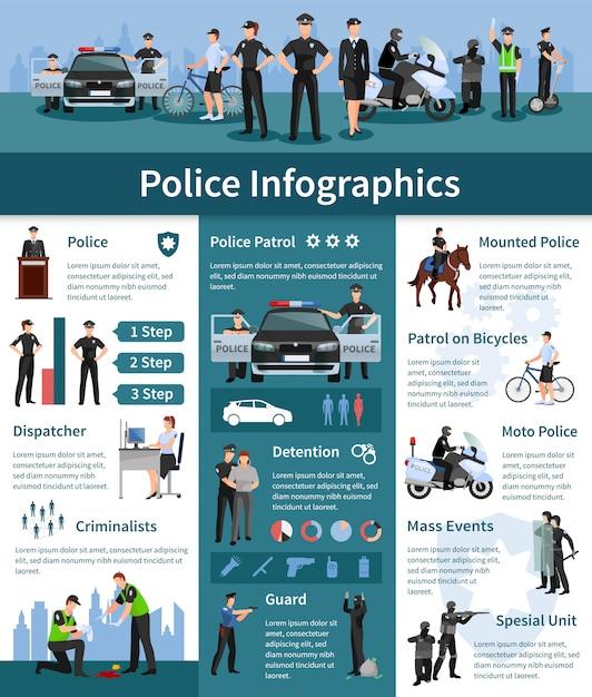 Flache infografiken von polizisten mit berittenen polizeidienstverdächtigen Kostenlosen Vektoren