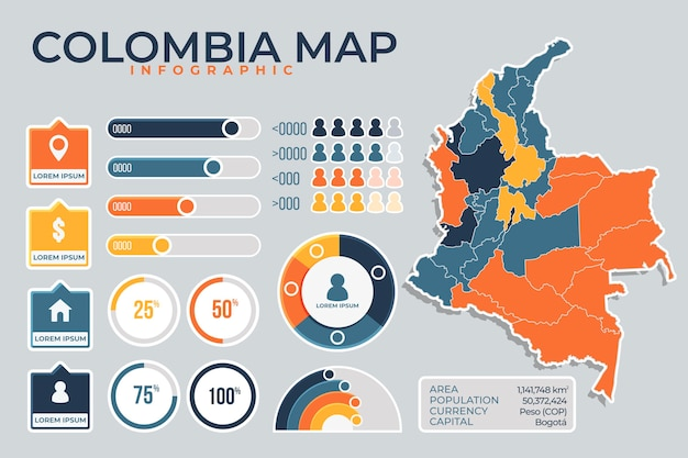 Flache kolumbienkarte infografik-vorlage Premium Vektoren
