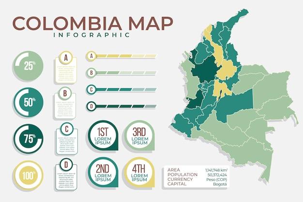 Flache kolumbienkarte infografik Kostenlosen Vektoren