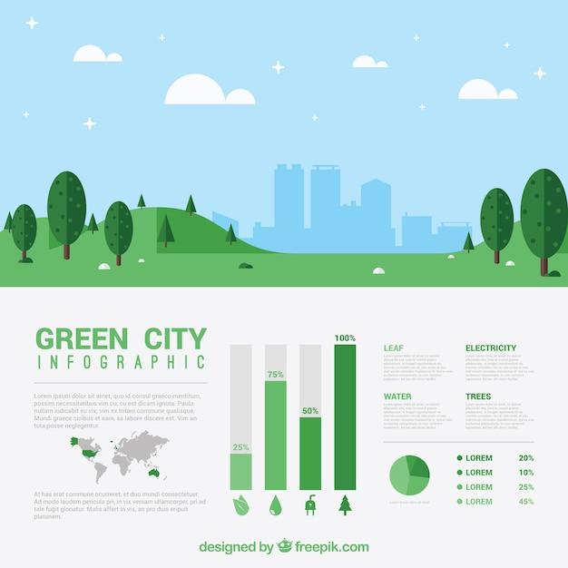 Flache landschaft mit einer stadt infographie Kostenlosen Vektoren