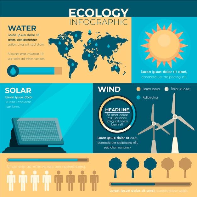 Flache ökologie infographik konzept Kostenlosen Vektoren