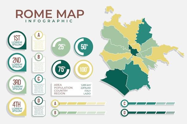 Flache rom-karte infografiken Kostenlosen Vektoren