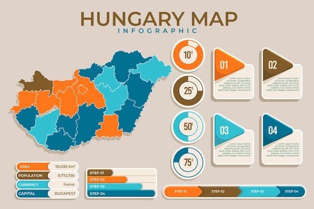 Flache ungarische kartengrafiken Kostenlosen Vektoren