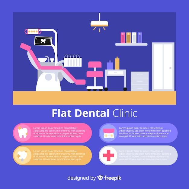 Flache zahnmedizinische klinik hintergrund Kostenlosen Vektoren