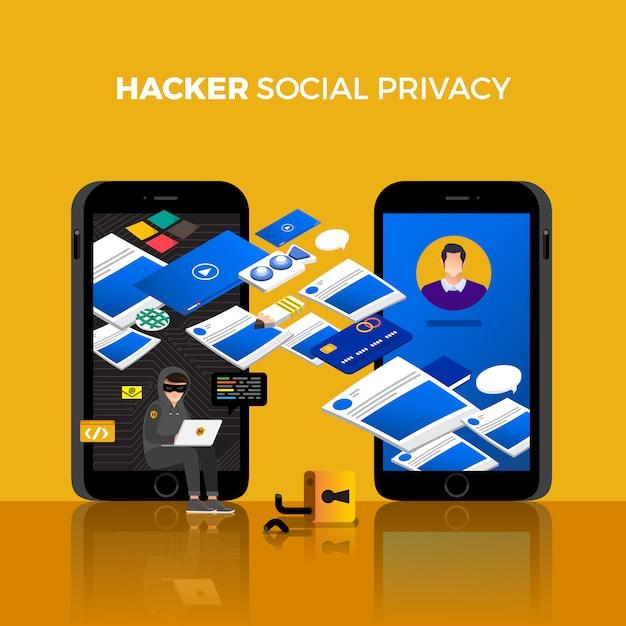 Flacher designkonzept-hackeraktivitäts-cyberdieb Premium Vektoren