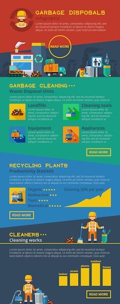 Flacher plan des infographic mülls mit abfallentfernungs- und reinigungsgerätikonen und -recyclinganlage Kostenlosen Vektoren
