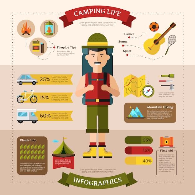 Flacher webseiten-fahnenplan des kampierenden lebens infographic mit informationen über transport und sicherheit ti Kostenlosen Vektoren