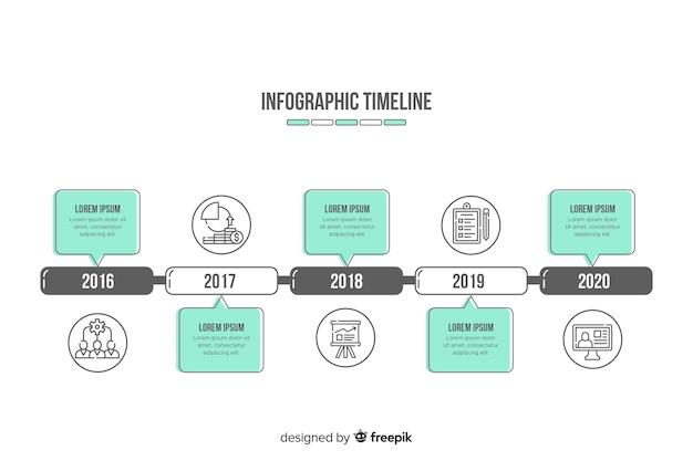 Flaches design der infographic-zeitachse-schablone Premium Vektoren