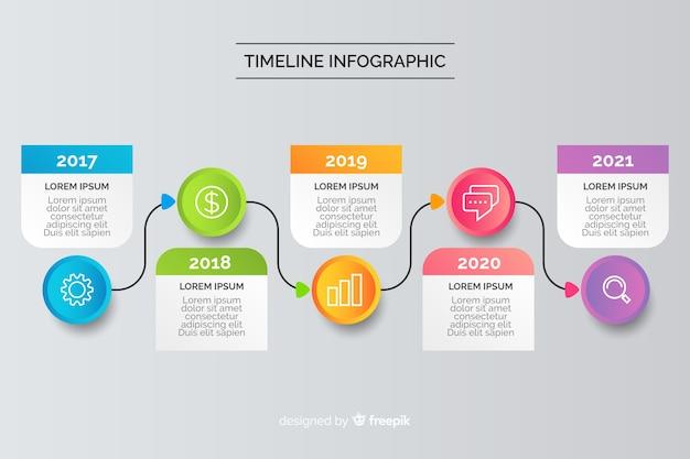 Flaches design jährliche finanzen timeline infographik Kostenlosen Vektoren