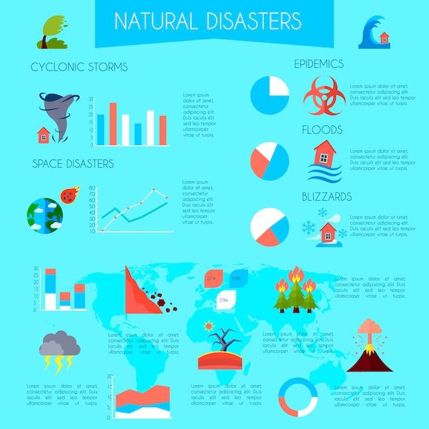 Flaches infographic plakat der naturkatastrophe mit titelinformationen und diagrammen Kostenlosen Vektoren