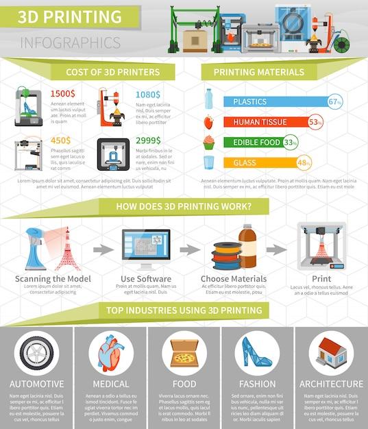 Flaches layout des 3d-druckens von infografiken Kostenlosen Vektoren