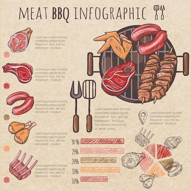 Fleisch-grill-skizze infographic mit aufsteckspindeln schweinefleischrippen hühnerflügelsteaks und -werkzeuge für grill vecto Kostenlosen Vektoren