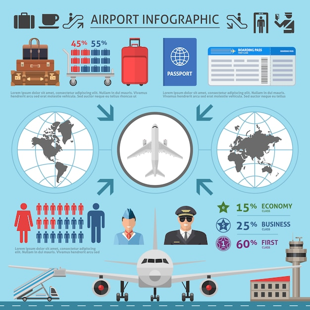 Flughafen infografiken vorlage Kostenlosen Vektoren