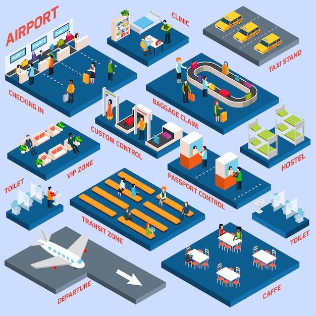 Flughafen isometrisches konzept Kostenlosen Vektoren